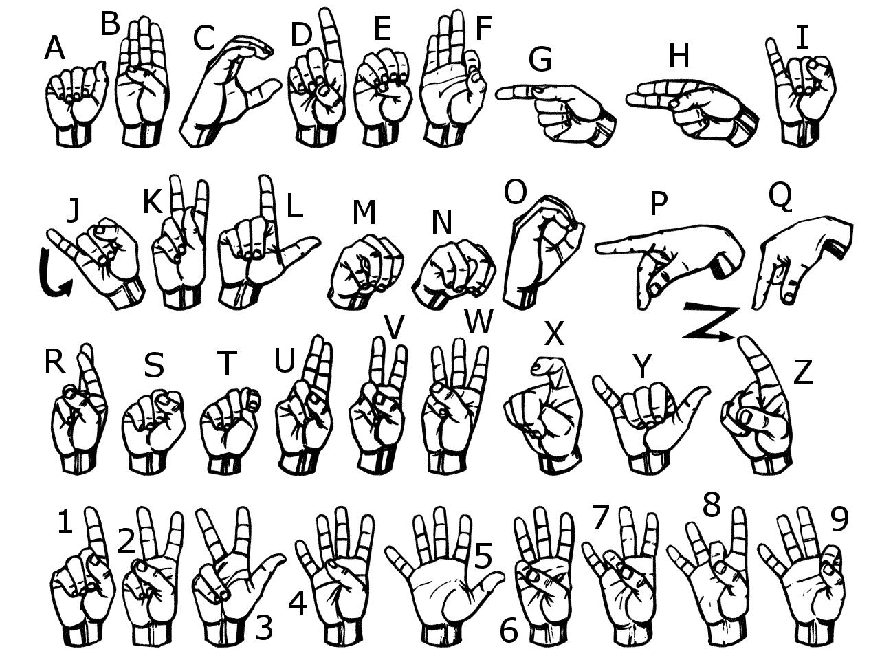 Fingerspelled alphabet